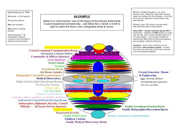 andromeda-council-biospheres-2-728.jpg